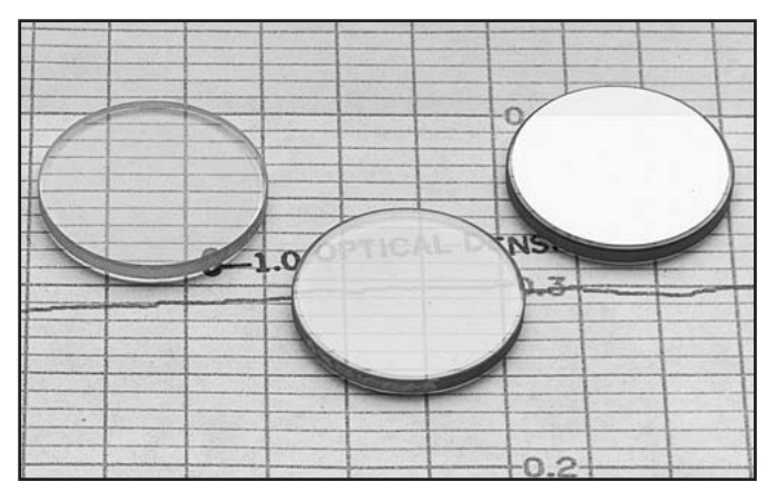 coatings - All About Lens Coatings