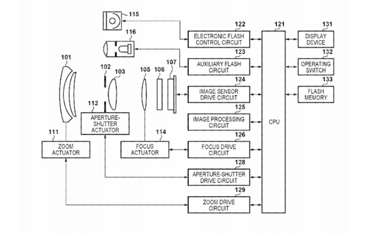 Patent: Further Refinement and Precision of DPAF Sensors