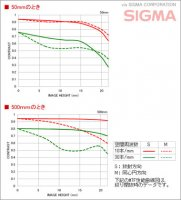 SIGMA_50-500_m1l.jpg