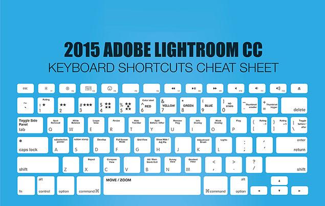 Adobe Lightroom CC Keyboard Shortcut Cheat Sheet