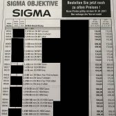 Sigma Europe price increase 168x168 - Sigma Price Increases Coming to Europe