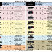 zoomlenses02 168x168 - Cinema Camera & Lens Comparison Charts