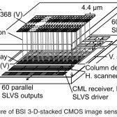 "NHK 8K 240fps 1 168x168 - NHK: 33mp 240fps 8K 1"" Image Sensor"