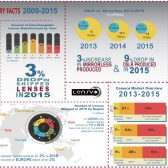 2015lv 168x168 - What Happened to the Photography Industry in 2017 Infographic