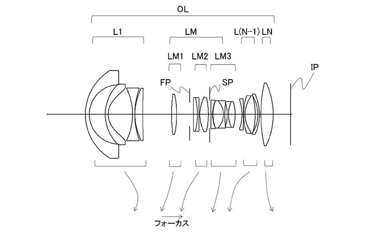Patent: Canon Wide Angle Zoom for Full Frame Mirrorless Camera