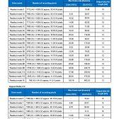 Sony IMX435AQJ 2 168x168 - Off Brand: Sony 36mp full frame sensor capable of 4K at 480fps leaks