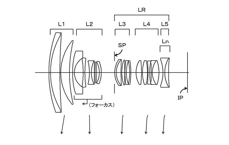 Patent: Canon RF 28-70mm f/2.2-f/2.8