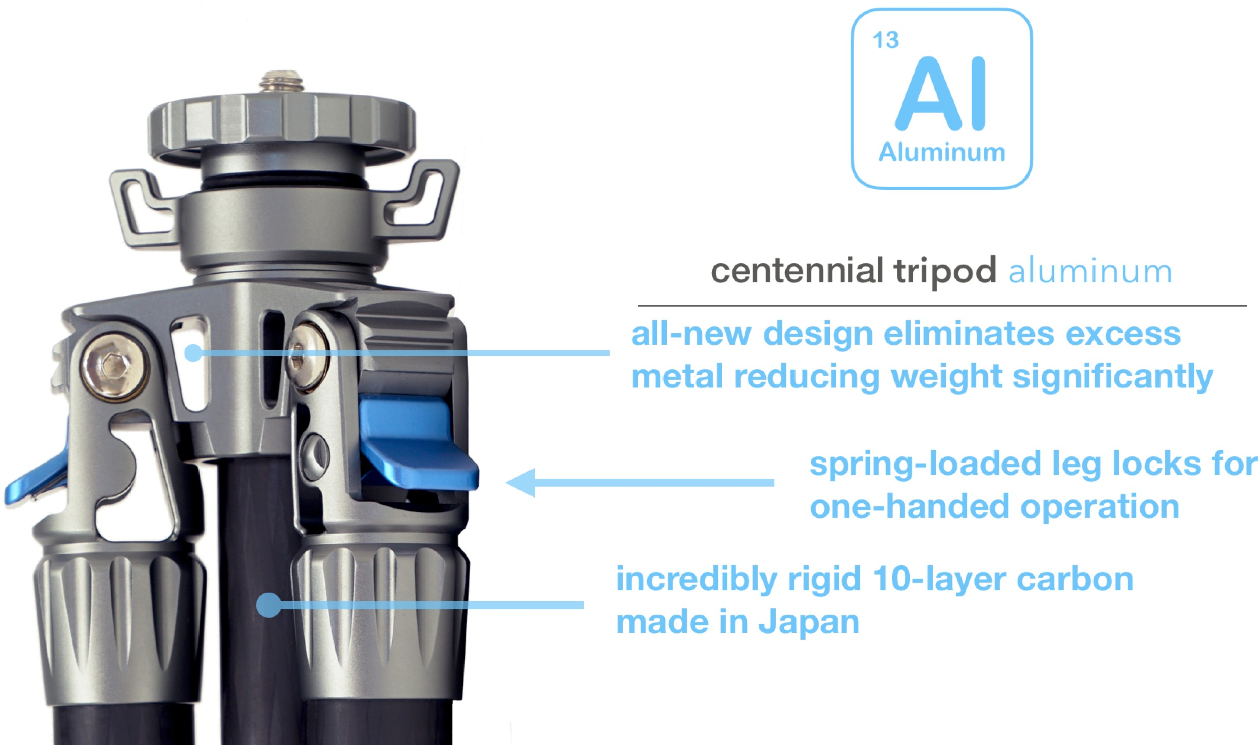 word image 7 - Kickstarter: New Startup Launches World's First Titanium Tripod & Ballhead