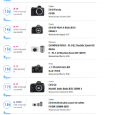 94e14d23602acb58c9ff0ff93fc21ad3 168x168 - The Canon EOS M50 and Canon EOS R continued to sell well in December