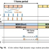 Canon CDMEM 4 168x168 - Canon publishes a paper discussing a new 3.4 μm pixel pitch global shutter CMOS image sensor with dual in-pixel charge domain memory