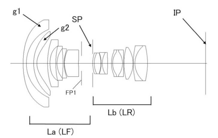 Patent: Canon EF 10mm f/2.8L USM