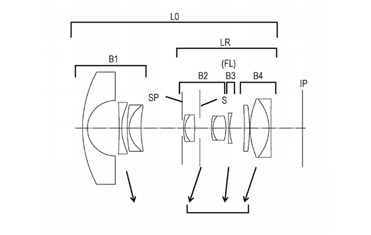 Patent: 8-15mm fisheye zoom for mirrorless