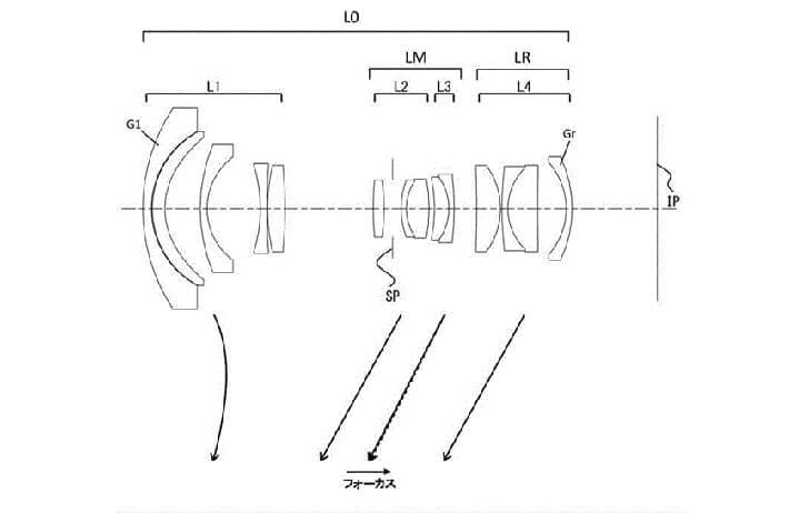 Patent: Canon RF 17-35mm f/4-5.6