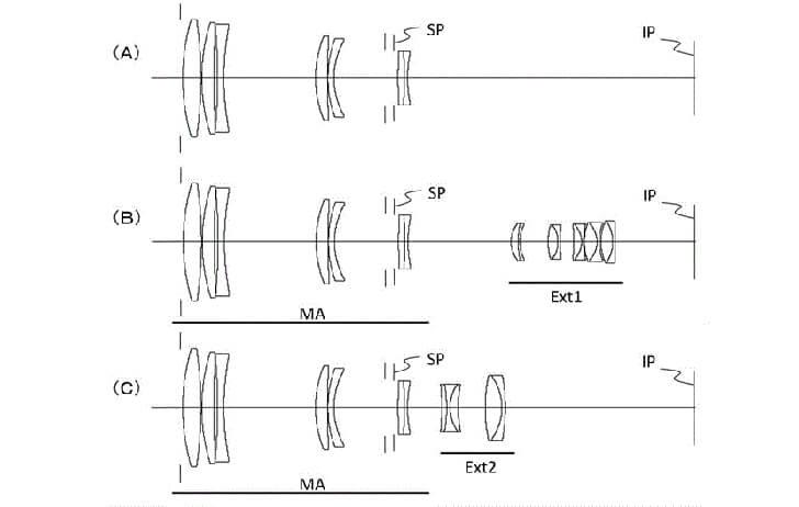 Patent: Dual internal teleconverter telephoto lens.