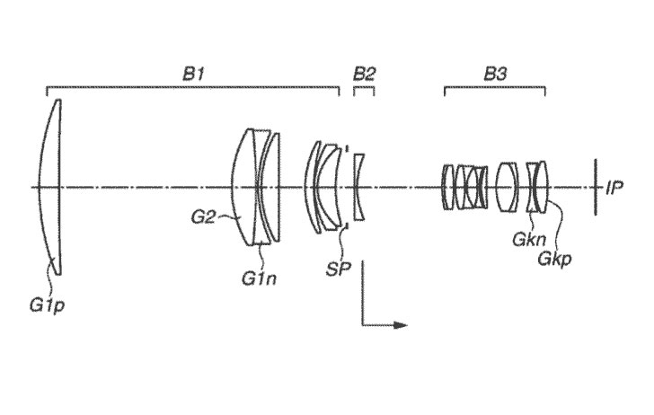 Patent: RF mount super telephoto lenses