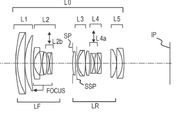 Patent: Zoom tilt-shift lenses