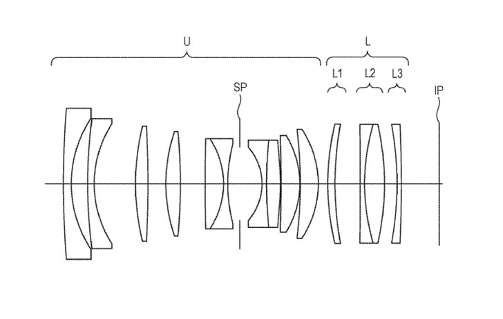 Patent: Canon RF 35mm f/1.4 Soft Focus