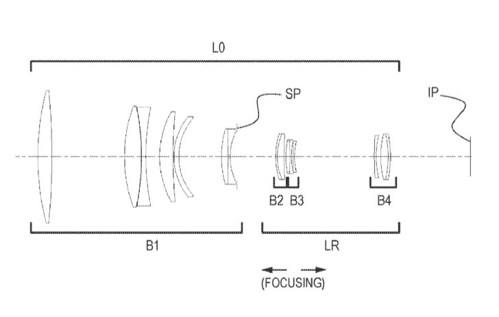 Patent: New big white lens designs for the EF mount
