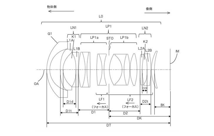 Patent: Some crazy fast RF mount prime lenses, including an RF 18mm f/1.0L