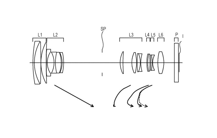 Patent: RF mount constant aperture superzoom lenses, including an RF 28-280mm f/2.8