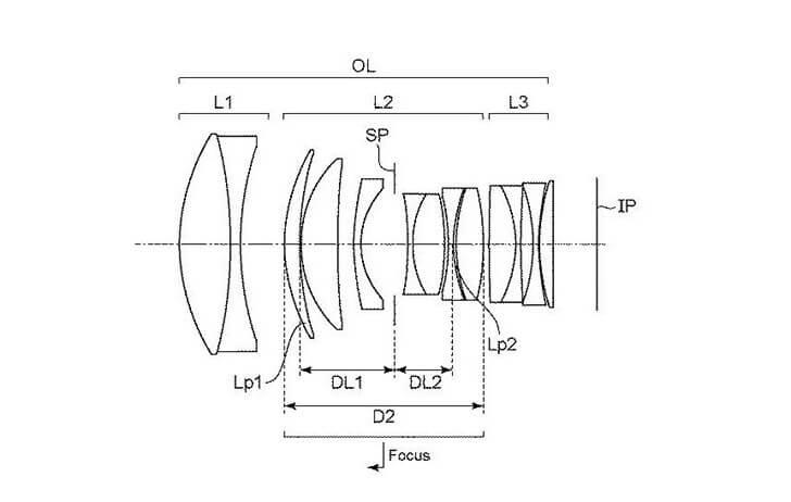 Patent: Canon RF 135mm f/1.4L USM