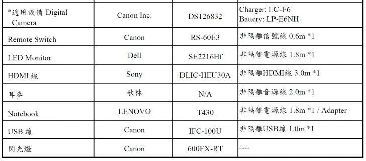 ERxOS9UU4AAhJEU 728x320 - A Canon camera has shown up for certification