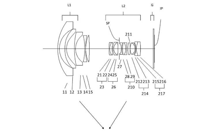 Patent: Canon RF 13-21mm f/2.8L