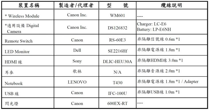 EXhvXCzUMAA HP  728x384 - The Canon EOS R6 has shown up for certification