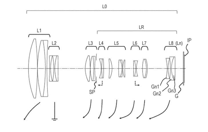 Patent: Canon RF 120-700mm f/4.5-8 optical formula