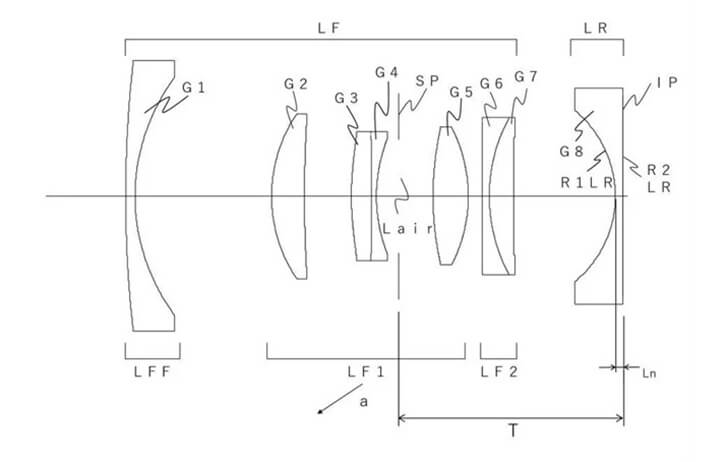 Patent: Some very strange full frame lenses
