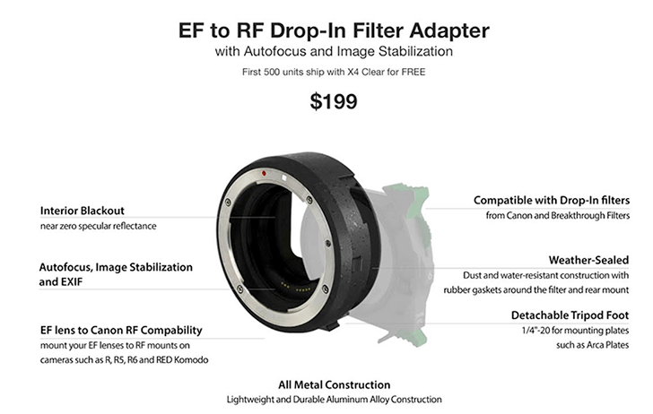 Breakthrough Photography announces the all-new EF to RF filter adapter