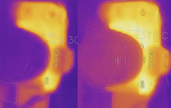 Lensrentals.com investigates the heat emission from the Canon EOS R5