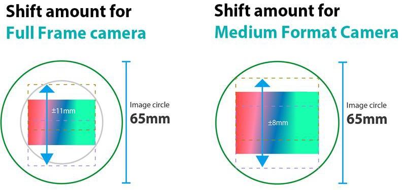 word image 8 - Venus Optics announce the new Laowa 15mm f/4.5 Zero-D Shift Lens – World's Widest Shift Lens for Full Frame Cameras