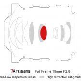 7artisan 10mm f2.8 fisheye full frame lens 1 168x168 - 7Artisans to announce an RF 10mm f/2.8 Fisheye soon