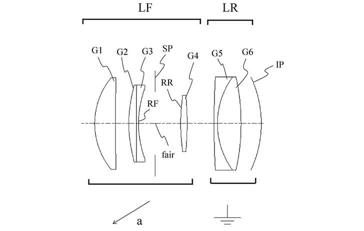 Patent: Focal reducers for RF cinema applications