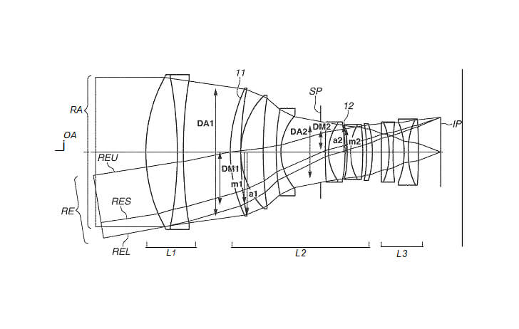 Patent: Canon RF 130mm f/1.4L USM and other fast primes