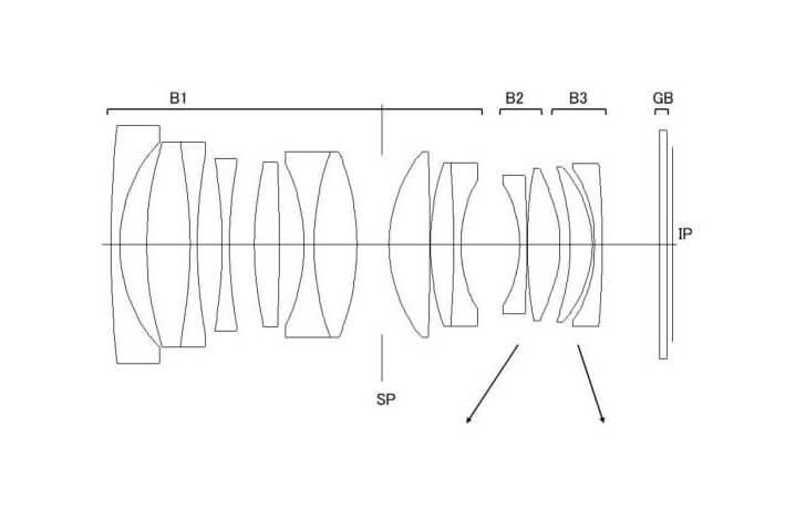 patent2814 - Patent: Canon RF 28mm f/1.4L USM and Canon RF 35 f/1.4L USM