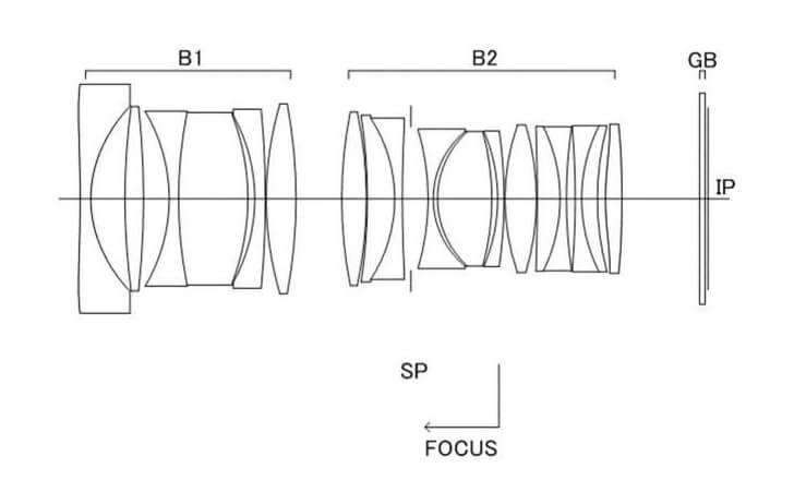Patent: Canon RF 35mm f/1.2L USM