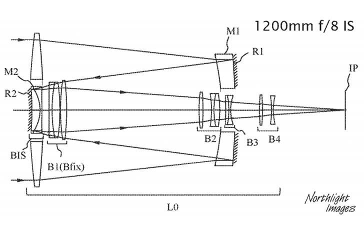 Patent: Is Canon planning to release catadioptric (mirror) super telephoto lenses?