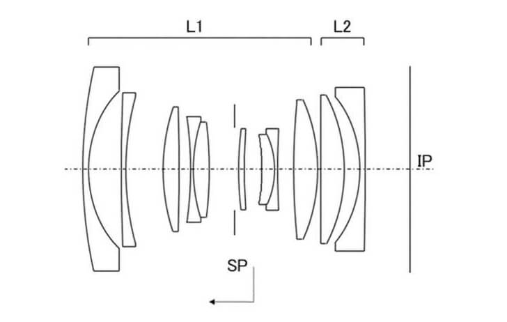Patent: Canon RF 20mm f/1.8L and RF 24mm f/1.8L