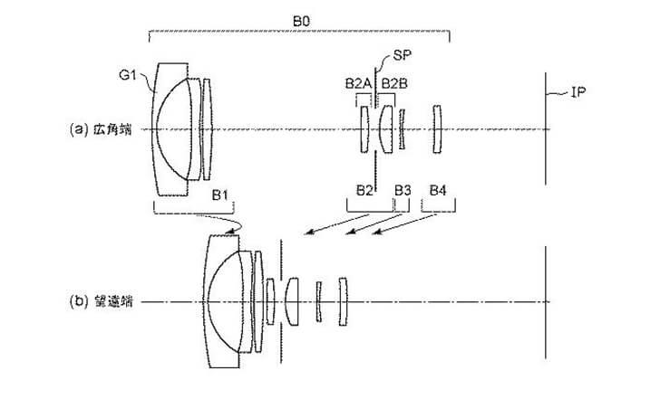Patent: Canon shows off optical formulas for APS-C RF mount kit lenses